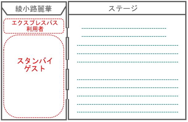 貞子アトラクション